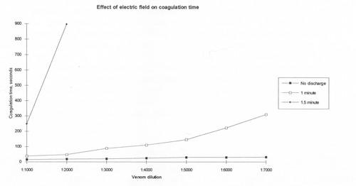 ElectricFieldMedium.jpg